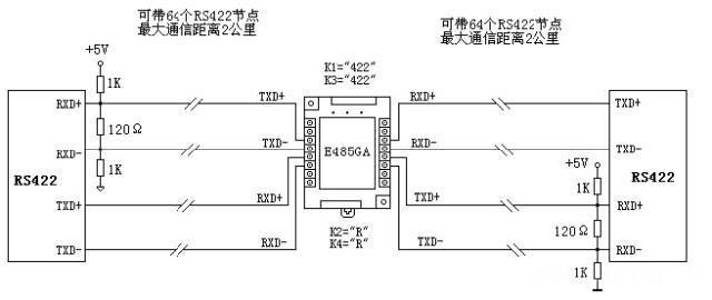 四星电子 e485ga rs485/422光隔离中继器