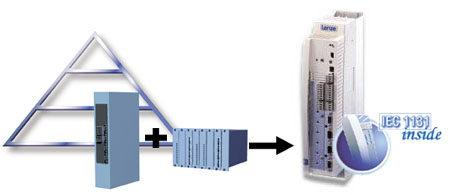 EVS9300-ET  伺服PLC