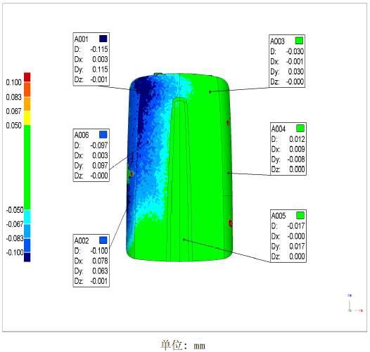 特殊零件(曲线曲面)检测 软件