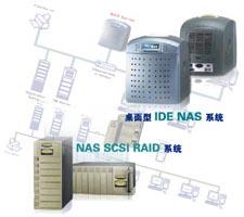 桌面型IDE NAS BN-4500系统