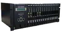 WireSpan 4000RM/5000RMM 机架Modem