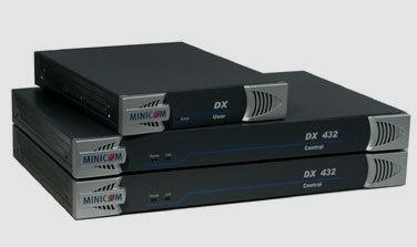 MINICOM DX系列数模矩阵系统