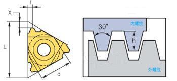 螺纹加工——DIN103梯形螺纹