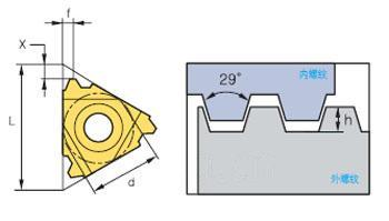 螺纹加工——美制短牙梯形螺纹STUB ACME