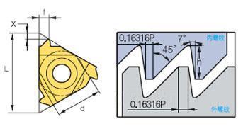 螺纹加工——美制锯齿螺纹