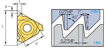 螺纹加工——英制锯齿螺纹