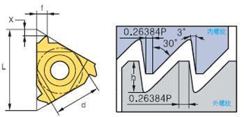 螺纹加工——公制锯齿螺纹