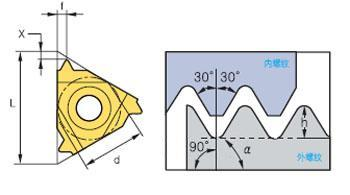螺纹加工——ca88亚洲城app美制石油管螺纹