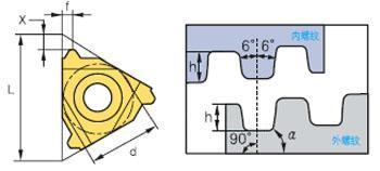 螺纹加工——流线型套管螺纹