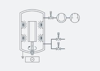 PVD 技术