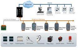 PAC控制器- WISE-5800