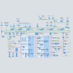 过程控制系统SIMATIC PCS 7 V8.0