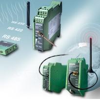 PSI Line串行数据传输