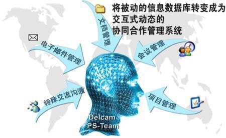 基于网络的协同合作管理系统