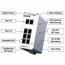 JetNet 3008 V3 工业以太网交换机