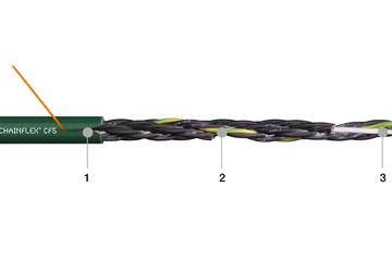 chainflex® CF5 高柔性控制电缆