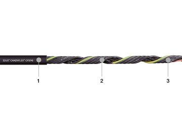 chainflex® CF890 高柔性控制电缆