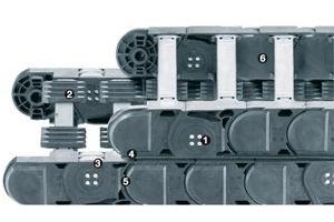 P4系统-P4.80系列拖链