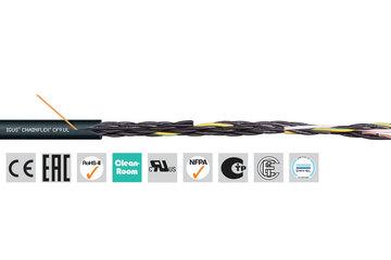 chainflex® 高柔性控制电缆CF9.UL